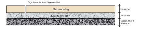 terrassenplatten in trenagebeton verlegen terrassenplatten gebundene bauweise