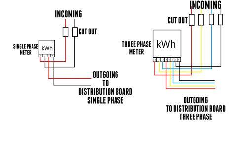 the world through electricity kilo watt hour meter kwh