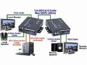 650 Ft  Vga  U0026 Audio Extender Via Ethernet Cable