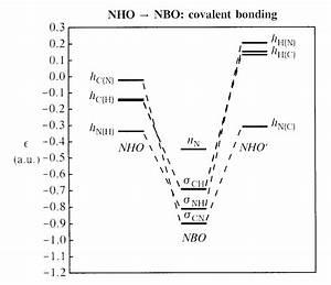 Orbital Filling Diagram For Sulfur