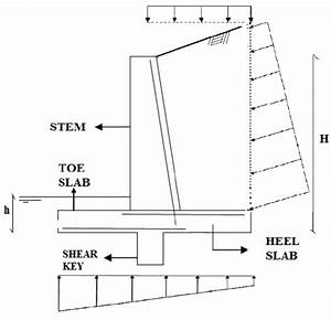 A Schematic View Of A Cantilever Retaining Wall