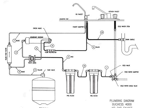 For 30 Plumbing Diagram by Osmosis Filtration Products
