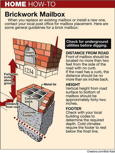 brick l post designs how to build a brick mailbox yourself