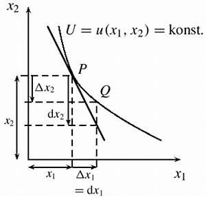Grenzrate Der Substitution Berechnen : grenzrate der substitution im konsum grs ~ Themetempest.com Abrechnung
