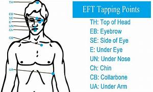 Eft  In My Therapy Practice In Bryn Mawr Clients Make Big