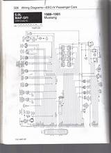 1967 Ford Mustang Painless Wiring Diagram