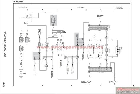 Toyota Runner Electrical System Wiring Diagram