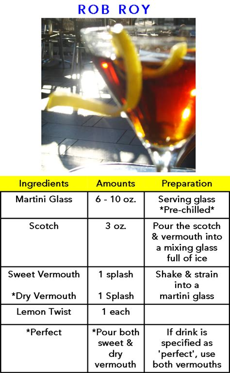 rob roy recipe rob roy recipe