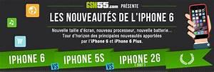 Nouveaute Iphone 6 : les nouveaut s de l 39 iphone 6 infographie info magazine ~ Medecine-chirurgie-esthetiques.com Avis de Voitures