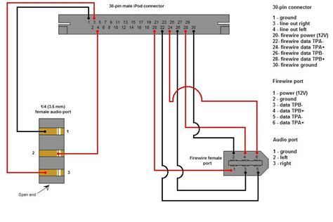 Cable Audio Wiring Diagram by Part 1 Connector And Pins Electronic Diagrams Ipod