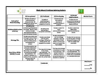 math problem solving rubric  student checklist