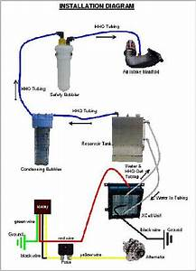 81 Best Images About Hydrogen  Hho   U0026 Vapor Gasoline On Pinterest