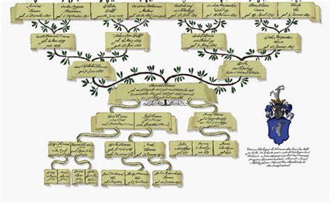 Custom family tree template saigontimesfo