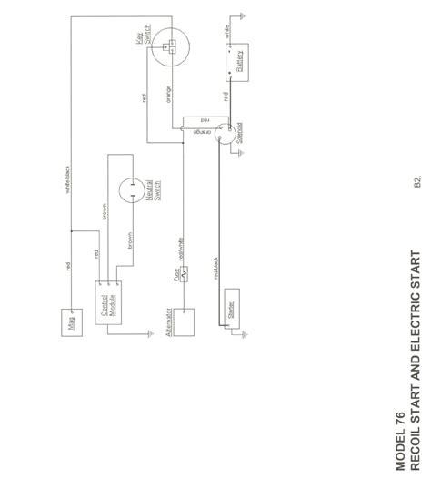 Cub Cadet 782 Schematic by Cub Cadet 147 Wiring Diagram Wiring Library