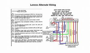 Mueller Furnace Wiring Diagram Older Furnace