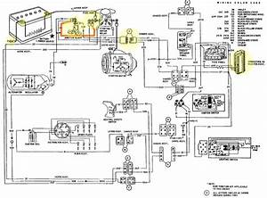ford thunderbird questions why does my 1971 thunderbird With diagram also fuse box diagram for 2002 ford thunderbird also f100 turn