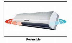 Bien Utiliser Sa Clim Reversible : installation climatisation gainable climatisation que choisir ~ Premium-room.com Idées de Décoration