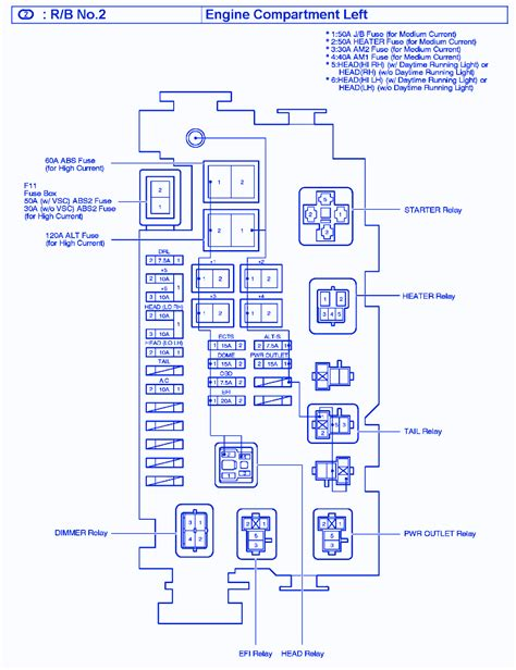 2008 Tacoma Fuse Box Diagram by Toyota Tacoma 2009 Engine Fuse Box Block Circuit Breaker