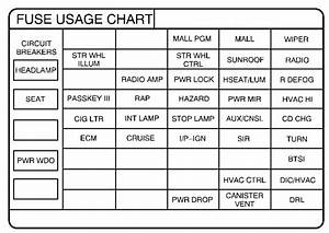 Pontiac Grand Prix Mk6  Sixth Generation  2000  - Fuse Box Diagram