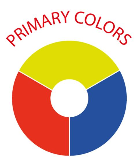 primary color wheel color theory three tips with pictures the coloring book