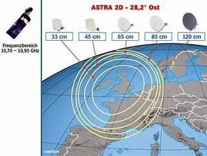 Astra Satellit Ausrichten Winkel : 28 5 und 19 2 digital fernsehen forum ~ Eleganceandgraceweddings.com Haus und Dekorationen