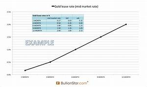 Leasing Rate Berechnen : understanding gofo and the gold wholesale market phil 39 s stock world ~ Themetempest.com Abrechnung