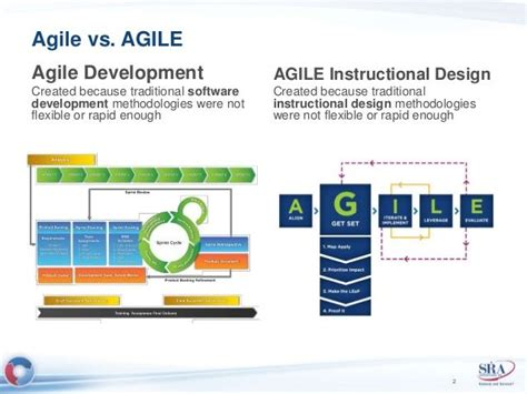 Agile Development Created Because Traditional Software. Compare Network Monitoring Software. New York Moving Services Virtual Desktop Apps. Virtual Telephone Answering Service. Cash For Cars California Insurance For A Bike. Joint Life Insurance Policy Acne On Dry Skin. Electrical Engineering Certificate. Best Credit Cards For Building Credit. Southern Electronics Richmond Va