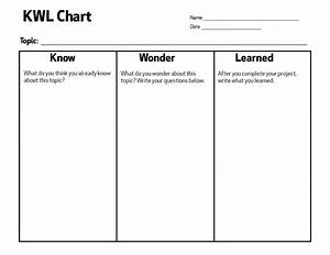 fancy kwl template ideas documentation template example With kwl chart template word document