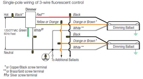 Ceiling Fan Lutron 3 Way Dimmer Wiring Diagram by Lutron Ntf 103p Wh T 120v 8a Fluorescent 3 Wire