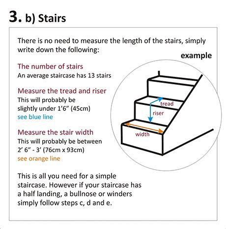 how to measure flooring measuring fitting guide axminster carpets shop showroom