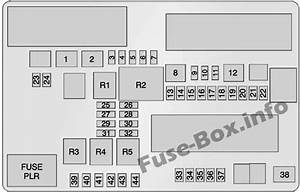 Fuse Box Diagram  U0026gt  Chevrolet Corvette  C7  2014