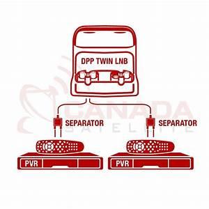2 Hd    Pvr Receivers - Hd    Pvr - Wiring Diagrams