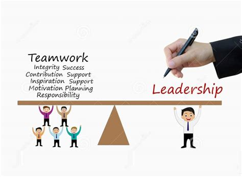 Leadership Development And Teamwork