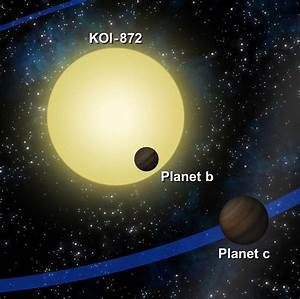 Unknown Planet in Solar System - Pics about space