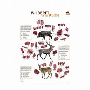 Poster Für Küche : poster wildbret f r die k che rotwild rehwild ~ Michelbontemps.com Haus und Dekorationen