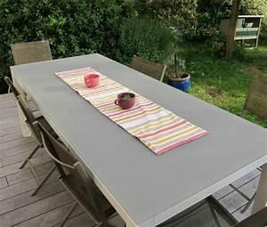 Table De Jardin Ikea : table de jardin 43 exemples qui plaisent ~ Teatrodelosmanantiales.com Idées de Décoration
