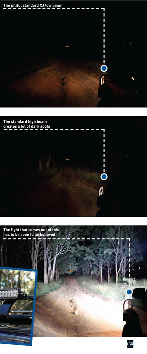 led light bar liquid light 4wd product