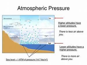 Ppt - Atmospheric Pressure Powerpoint Presentation  Free Download