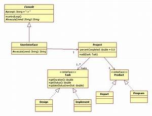 31 What Does The Following Uml Diagram Entry Mean