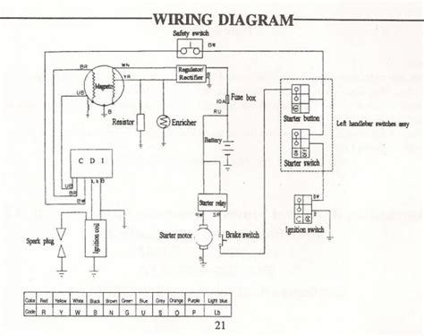 New Racing Cdi Tzr Wiring Diagram