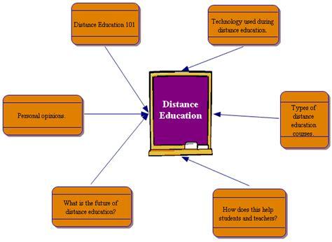 distance education distance education wiki