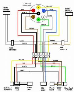 2004 Sunnybrook Running Lights Wiring Diagram