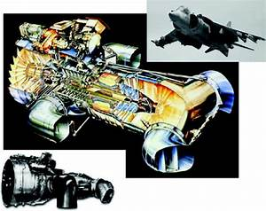 Gas Turbine Engines  Fundamentals