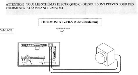 Schema Cablage Thermostat Netatmo