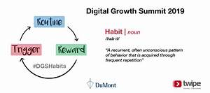 why habit formation is key for all news media what s new