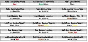 Wiring Manual Pdf  2004 Hyundai Sonata Stereo Wire Harness