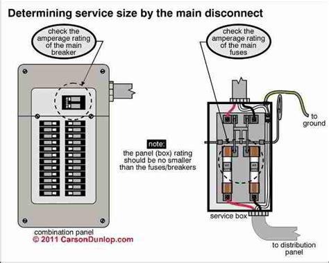 main switch  fuse box fuse box  wiring diagram