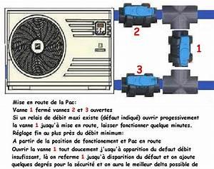 By Pass Piscine : sch ma r gulation plancher chauffant comment regler ~ Melissatoandfro.com Idées de Décoration