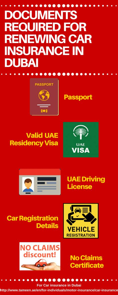 75 years of saving people money and providing 24/7/365 customer service. Here are the documents required for renewing your car insurance in Dubai. #CarInsurance # ...