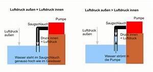 Wie Groß Ist Normale Bettwäsche : feuerwehr m nchhagen ~ Bigdaddyawards.com Haus und Dekorationen